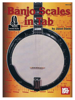 Volonte Banjo scales in Tab